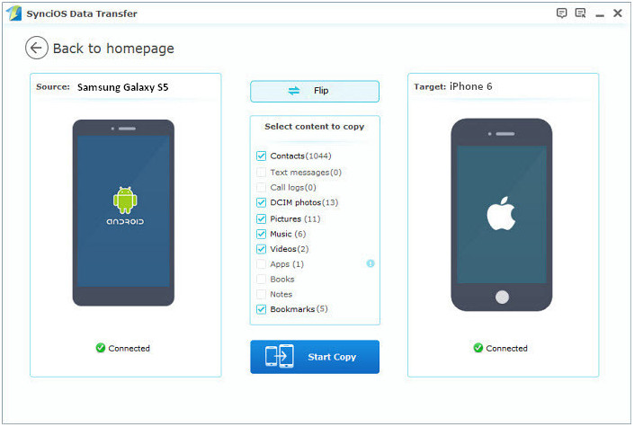 samsung to iphone transfer how to transfer data from samsung galaxy phones to iphone 16050