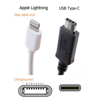 What's the Difference between Type-C Connector and Lightning Port? - Image 5