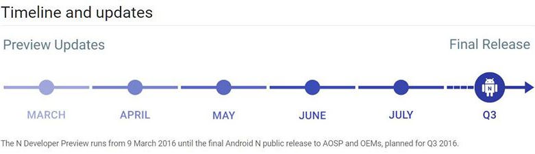 Android N release