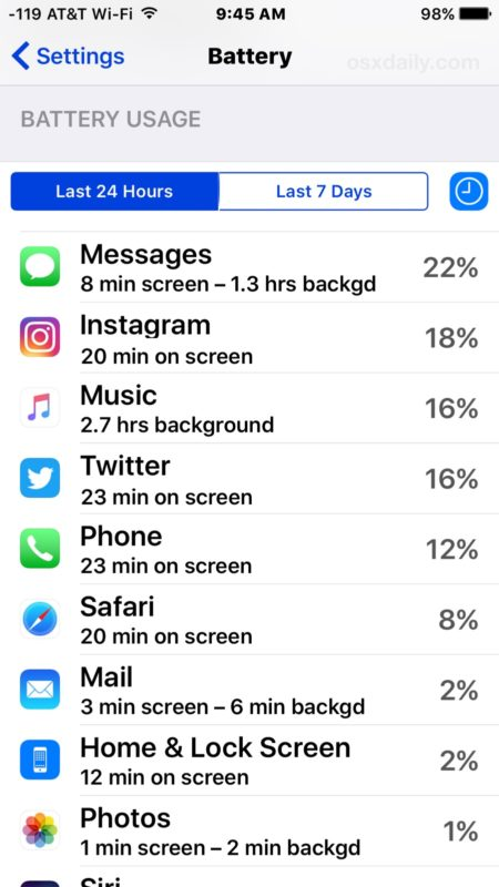 see-how-much-time-spent-in-apps-ios-450x800